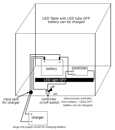LED Charging System
